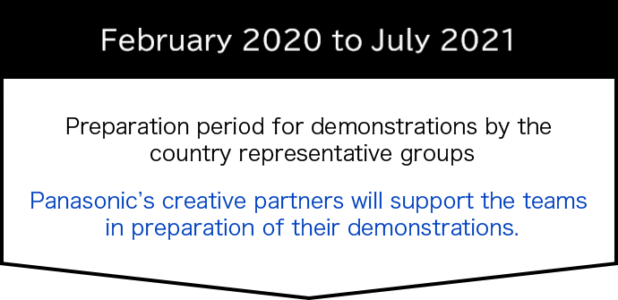 February to July 2020 Preparation period for demonstrations by the country representative groups Panasonic's creative partners will support the teams in preparation of their demonstrations.