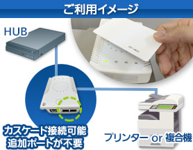「SmartSESAME SecurePrint!」のご利用イメージ