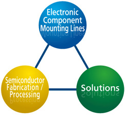 Electronic Component Mounting Lines, Semiconductor Fabrication/Processing, Solutions