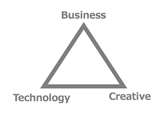 Photo: Business Technology Creative