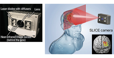 Photo of Biometric sensor and image of emotion recoginition