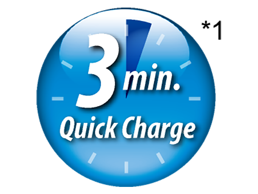 3min. Quick Charge