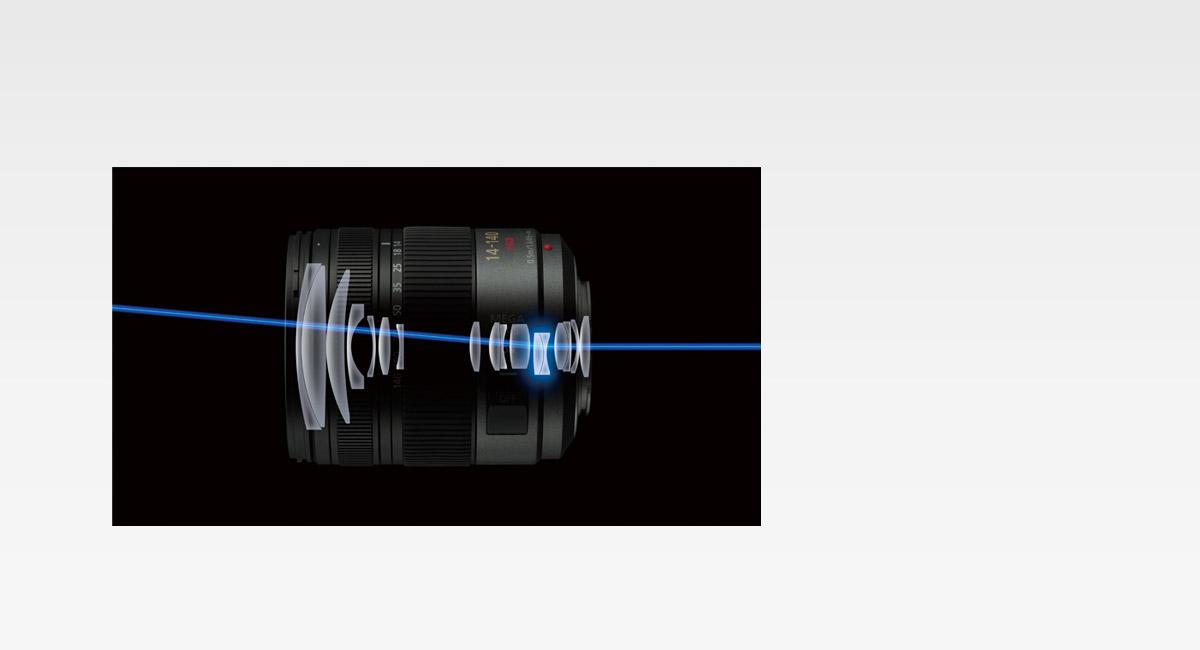 MEGA O.I.S. (Optical Image Stabilser)