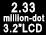 Écran ACL à inclinaison triaxiale de 2.330.000 points