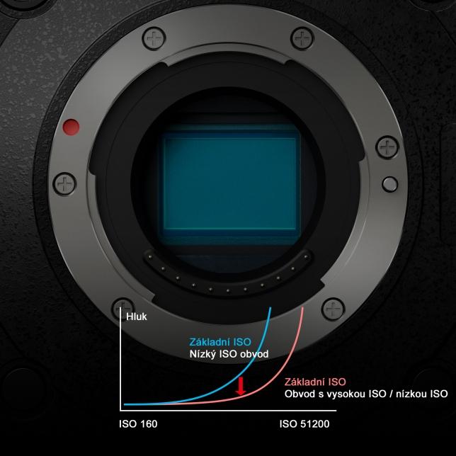 Snímač Live MOS srozlišením 10,2MP a technologií Dual Native ISO