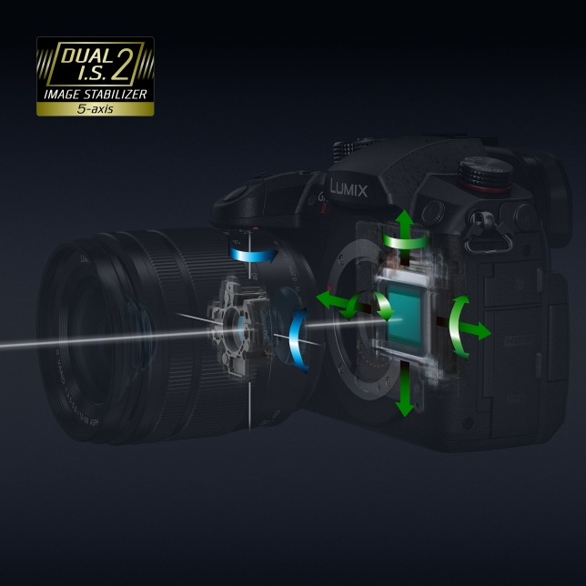 Stabilizátor obrazu Dual I.S. 2 s účinností až 6,5 EV*
