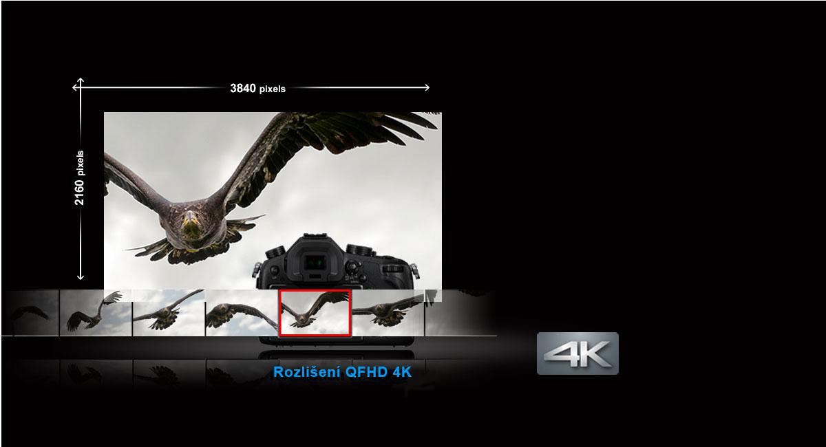 Záznam videa ve kvalitě 4K a pořizování fotografií v rozlišení 8 megapixelů