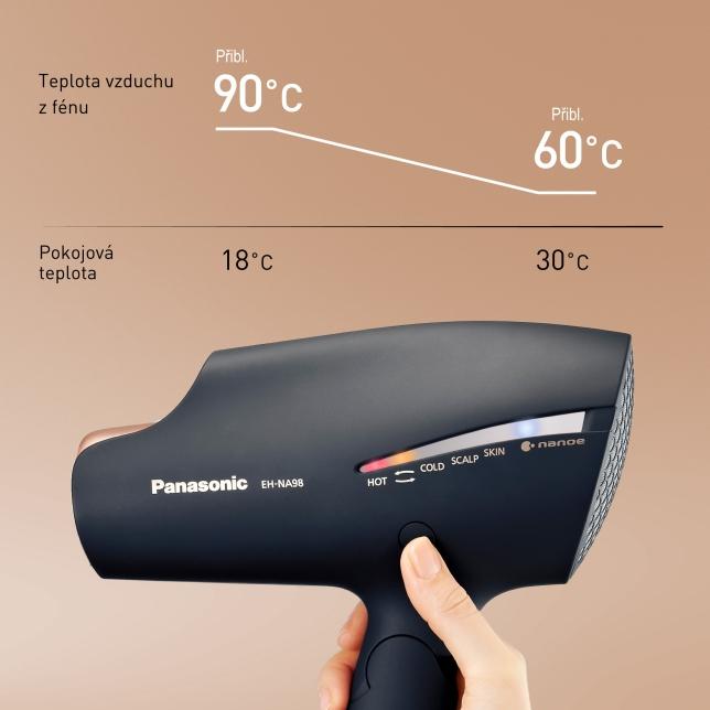 Režim inteligentní regulace teploty
