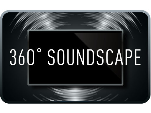 360°Soundscape