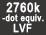 Viseur LVF équivalent 2760000pixels
