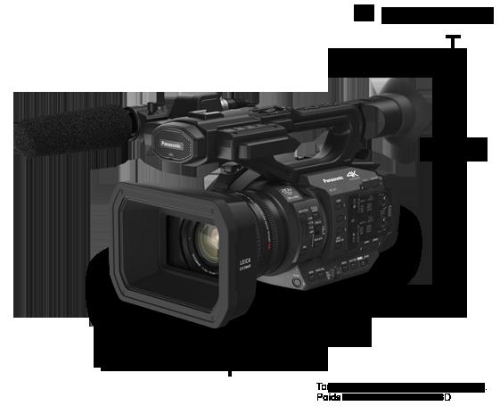 Caméscope professionnel 4K HC-X1