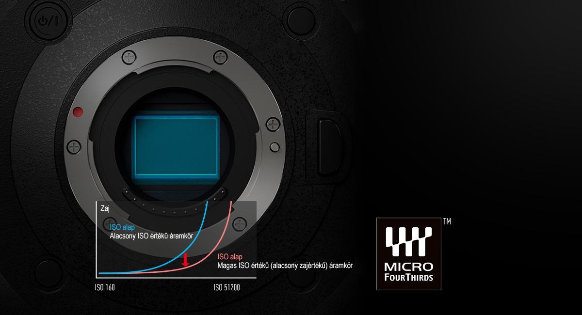 10,2 MP Live MOS érzékelő Dual Native ISO technológiával