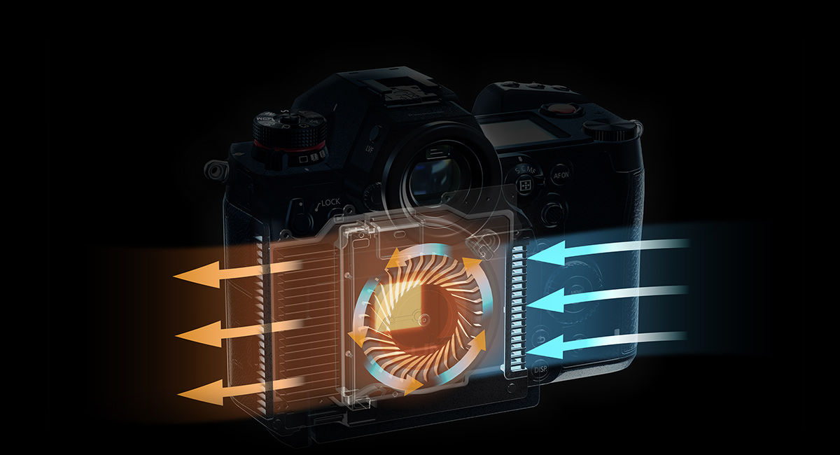 Az első olyan eset, hogy egy full-frame DSLM fényképezőgép* korlátlan videórögzítést támogat