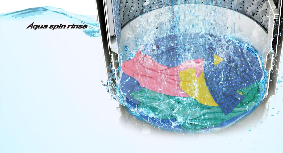 28%* Water Saving withShower Rinse