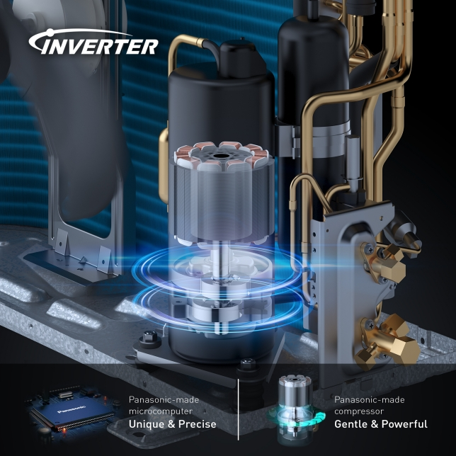 Energy Saving with Inverter