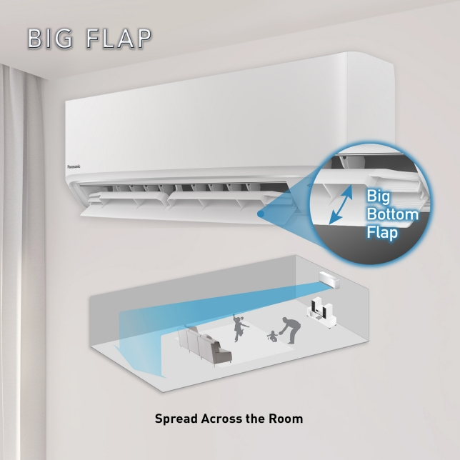 Long Airflow with Big Flap