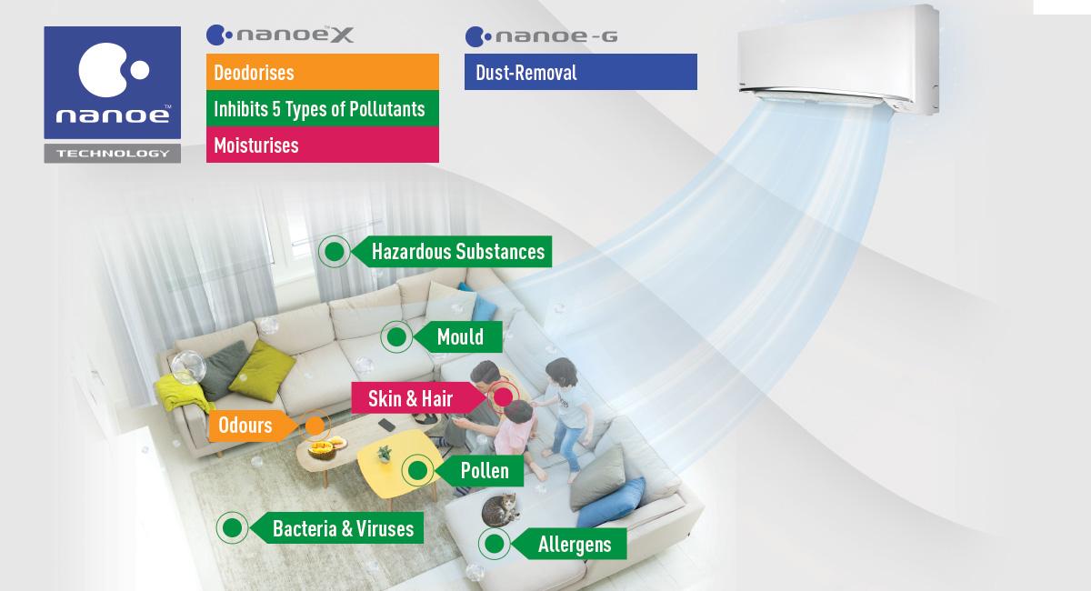 nanoe™ Technology - 24hrs Quality Air