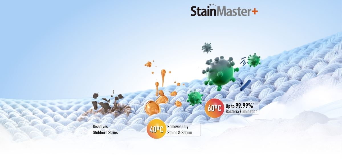 Multi-stain Removal & Bacteria Elimination