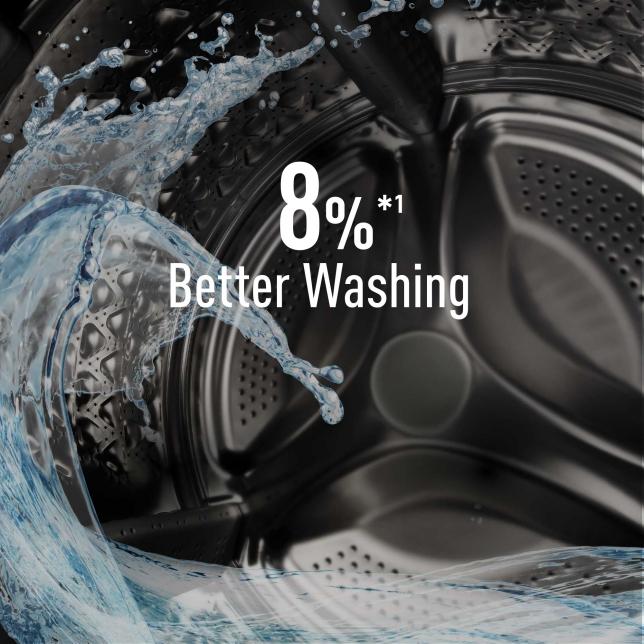 Maximizes Washing Performance