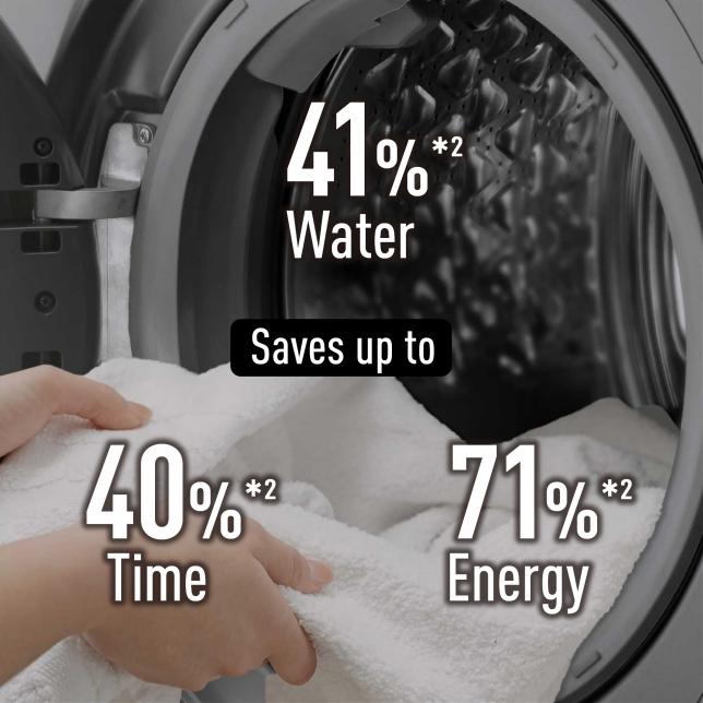Optimizes Washing Consumption