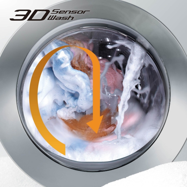 Keeps Laundry Moving Right for Effective Washing