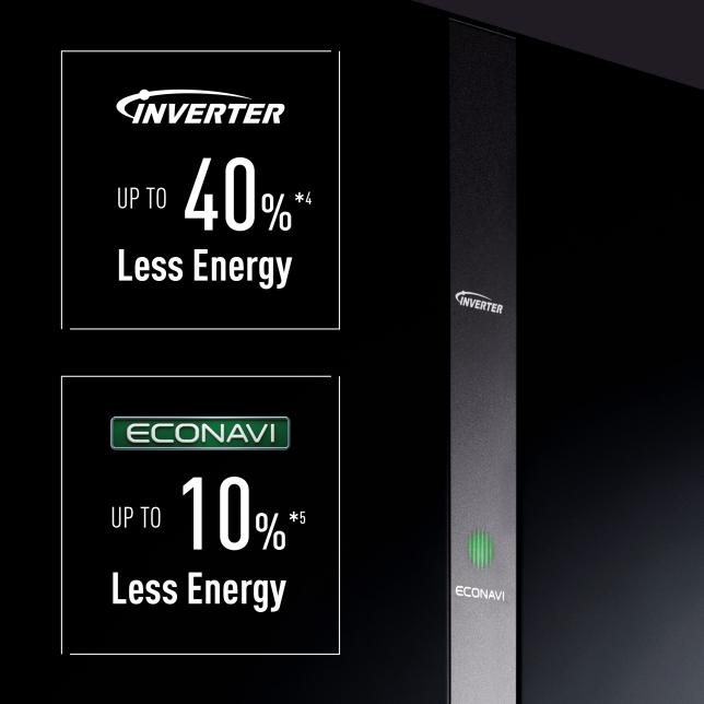 Save Energy Intelligently