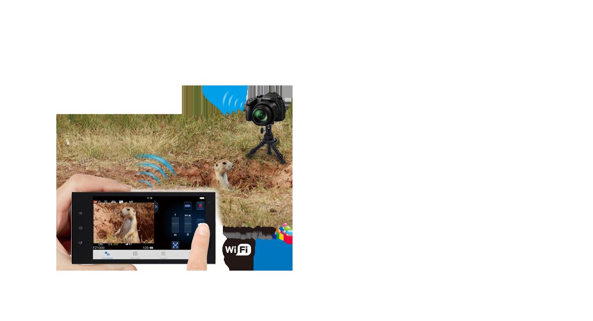 A Wi-Fi® FUNKCIÓVAL SZABADJÁRA ENGEDHETI KREATIVITÁSÁT