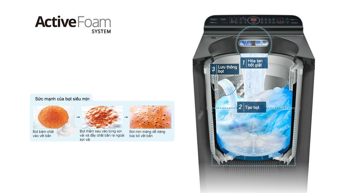 Công nghệ tạo bọt nhanhcho hiệu quả giặt sạch nhanh chóng