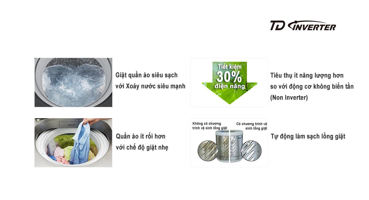 Bốn lợi ích của công nghệ TD Inverter