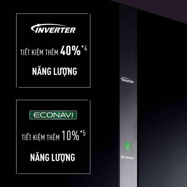 Tiết kiệm năng lượng thông minh