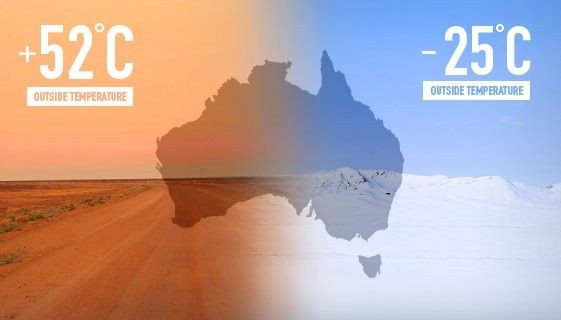 Made for Aussie Climate
