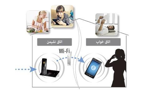 اتصال تلفن هوشمند