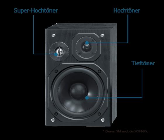 3-Wege-Bassreflex-Lautsprechersystem