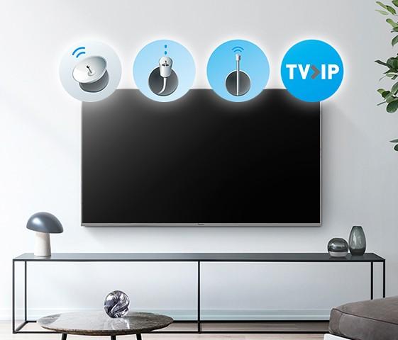 Quattro Tuner mit Twin Konzept: Vier Arten von TV-Empfang – in einem System