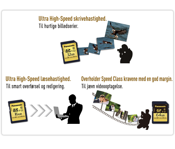 Ultra High Speed ​​– UHS