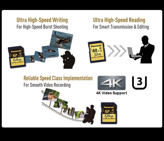 Ultrahurtig hastighed – UHS-I