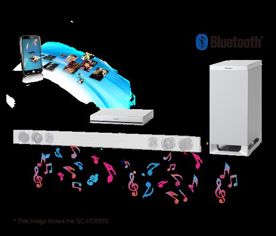 Bluetooth®-i traadita side tehnoloogia