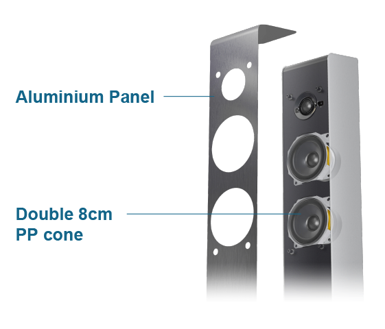 Erittäin laadukkaat audiokomponentit