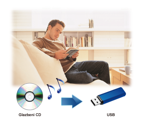 Očitavanje CD-a