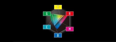 6 Colour Reproduction