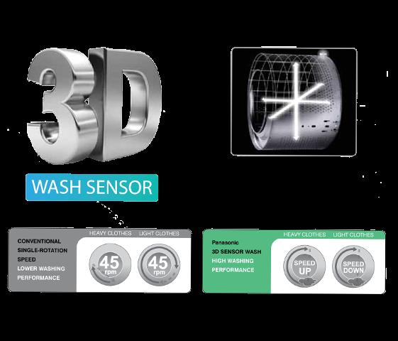 3D Sensor Wash