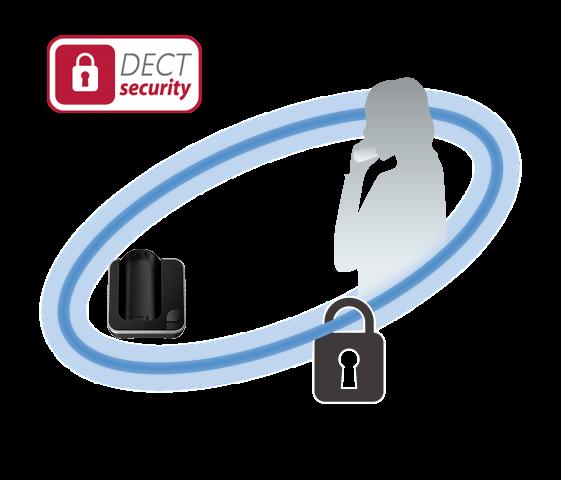 Sistema di sicurezza DECT