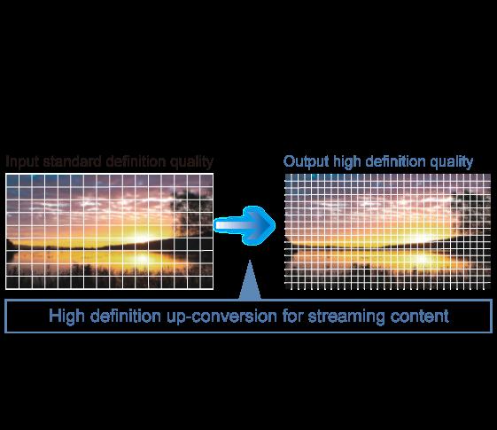 HD kokybės užsakomieji vaizdo įrašai
