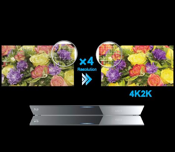 Įtaisytoji 4K (UHD) raiška