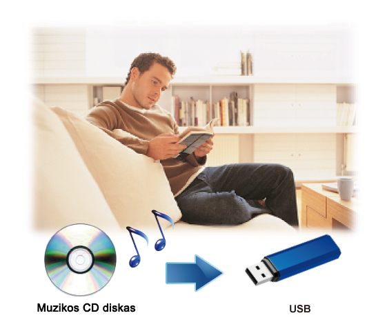 Kompaktinių diskų kopijavimas