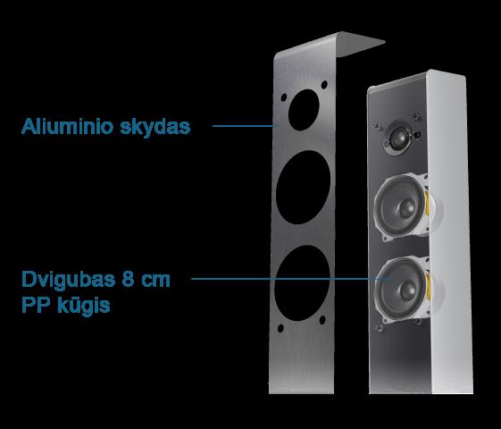 Aukštos kokybės garso sistemos dalys