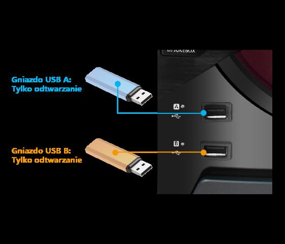 Dubults USB (tikai atskaņošana)
