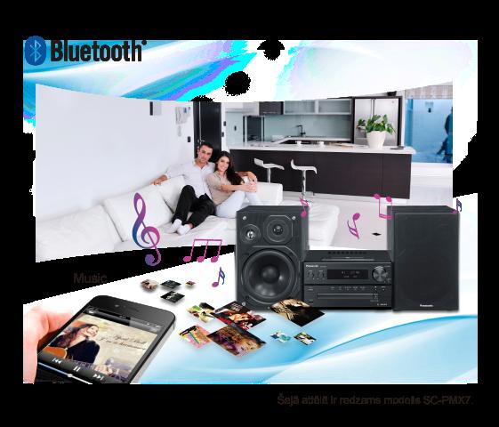 Bluetooth® bezvadu tehnoloģija