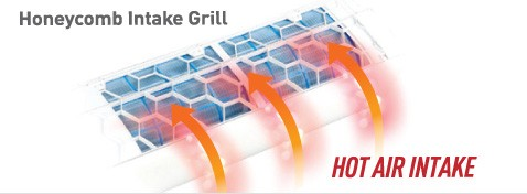 Honeycomb Intake Grill