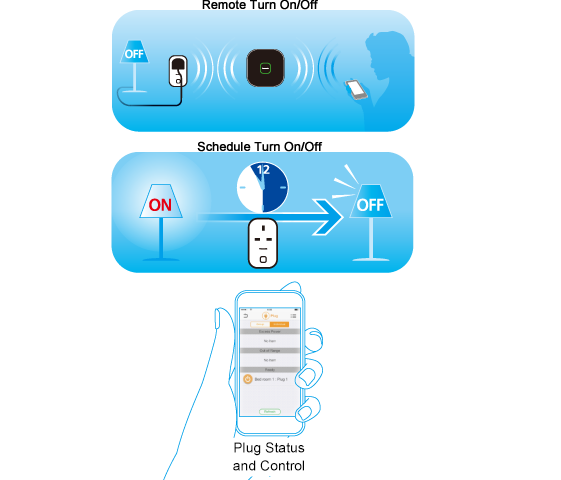 Home Power Management